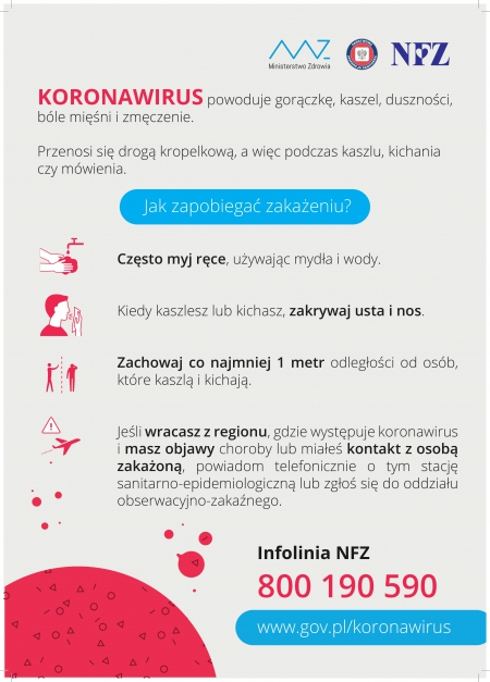 Koronawirus - co trzeba o nim wiedzieć i jak zapobiegać zakażeniu